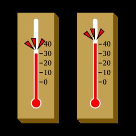 エアコンの温度設定はどうですか?